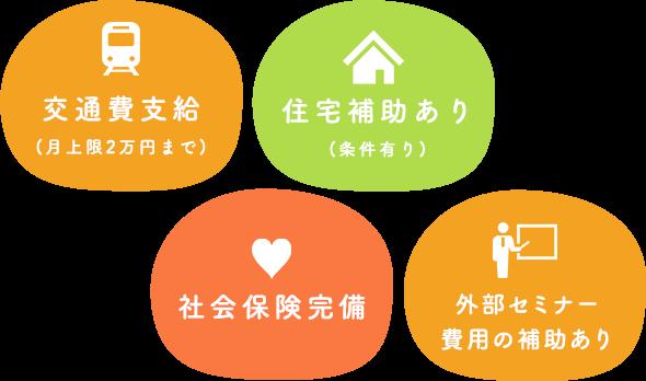 交通費支給/住宅補助あり/社会保険完備/外部セミナー